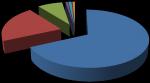 Сбор статистики поисковиками